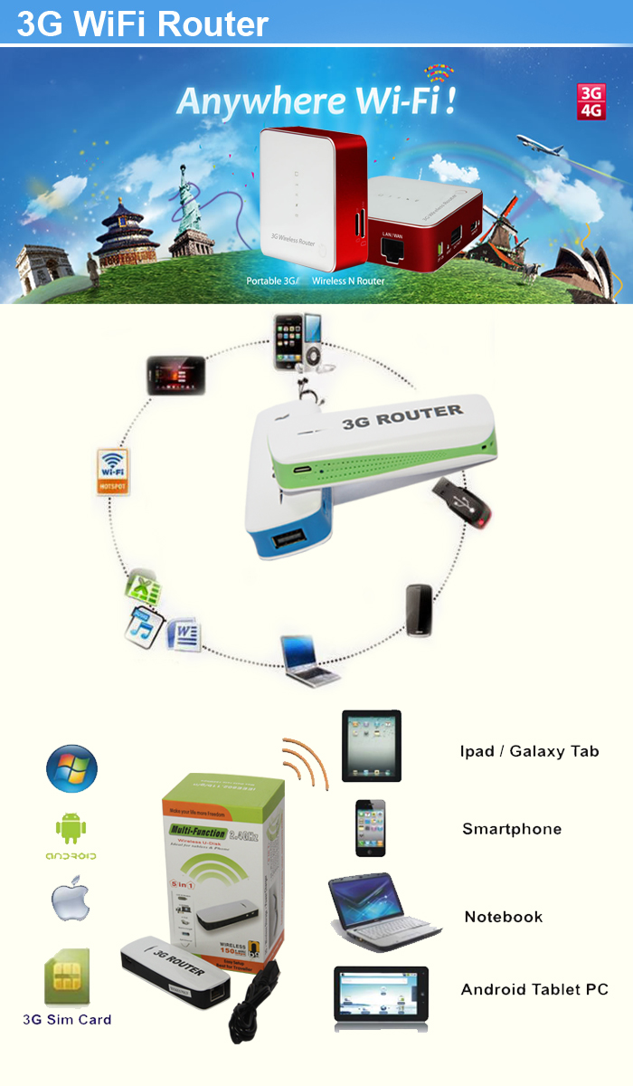 About Our 3g wireless router